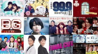視聴 夏 ドラマ 率 ランキング 2019