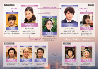 bokumada_chart