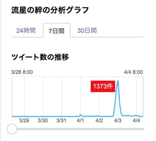 【再放送希望ドラマ】視聴者が本当に観たい作品はコレ! | 【dorama9】