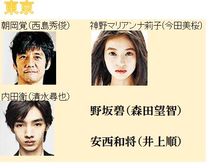 おかえりモネ相関図-東京