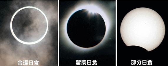 金環皆既日食  【天国と地獄】3度目の入れ替わりの考察!「紙袋」「金環皆既日食」の意味と日高(高橋一生)の意図的説